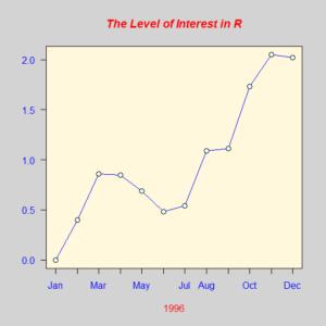 demo graph