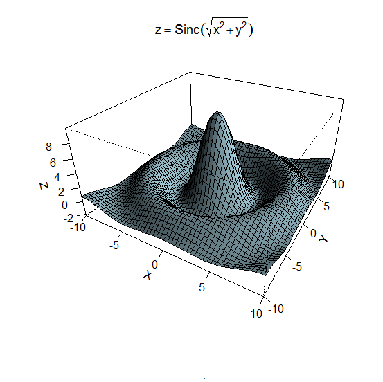r graphical plots