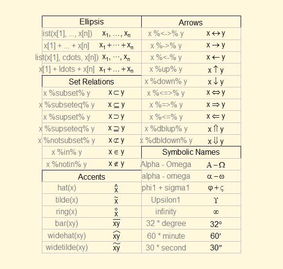 plot math