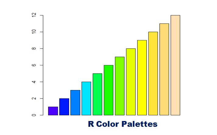 r color palettes