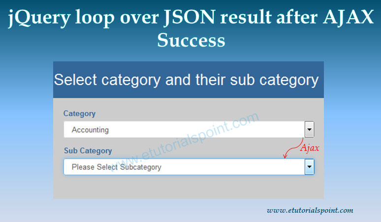 jQuery loop over JSON result after AJAX Success