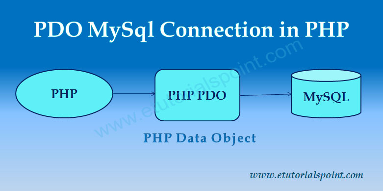 PDO MySQL Connection in PHP