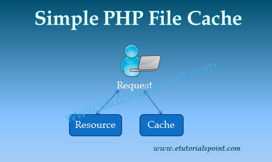 Simple PHP File Cache