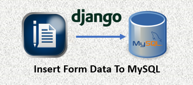 How to insert data in MySQL database from an HTML form using Django
