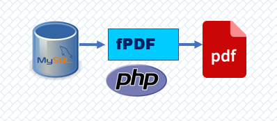 How to fetch data from database in PHP and display in PDF