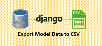 Django Export Model Data to CSV